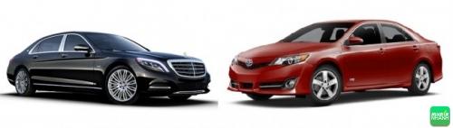 So sánh Toyota Camry và Mercedes C200 cũ: nên mua ôtô cũ nào?