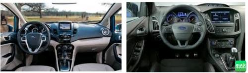 Nội thất Ford Fiesta